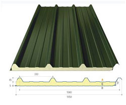 Ic Garage Roof Solutions Provide Replacement Garage Roof